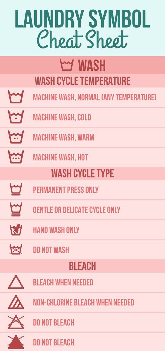 Heres What Those Laundry Symbols On Your Clothes Mean
