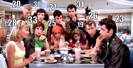 13 Electrifyin' Facts About Grease You Probably Didn't Know