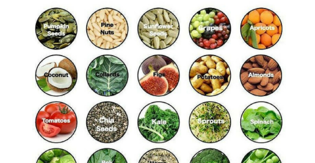 High Non Meat Iron Foods