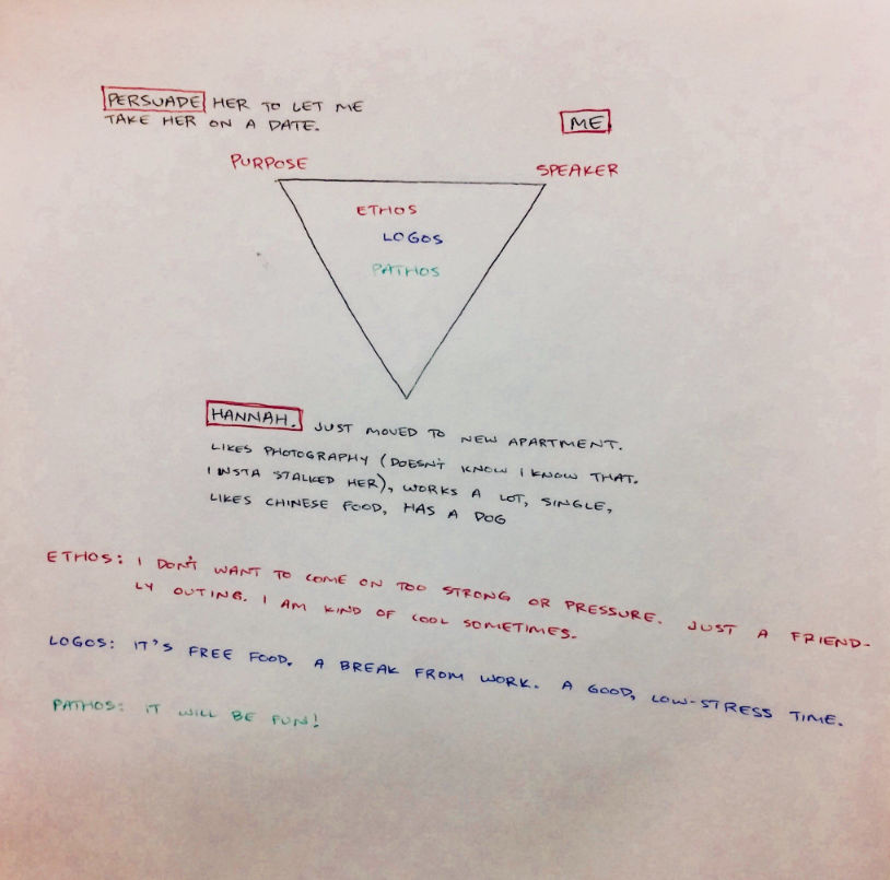 triangle and Aristotelian Rhetoric