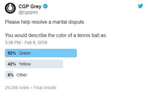 Jakiego koloru jest piłeczka do tenisa? Zielonego czy żółtego?