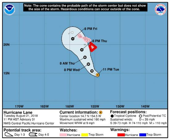 Hurricane Lane