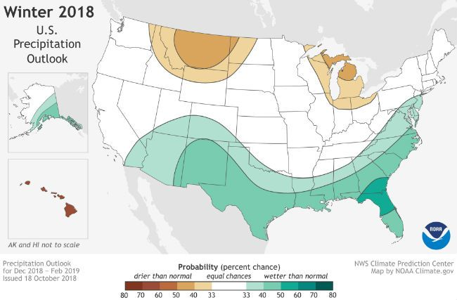 Rainfall forecast 2018-19 America