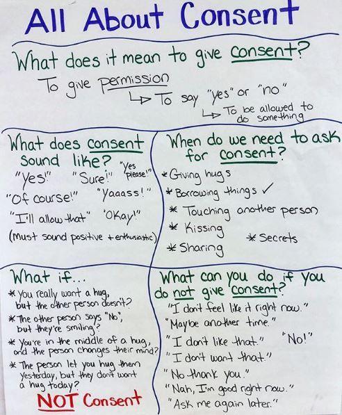Liz Kleinrock's consent chart