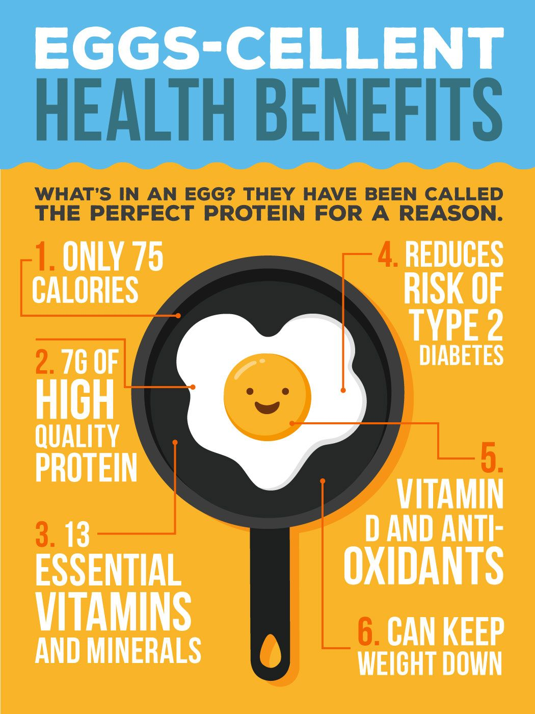 Health Benefits of Eggs