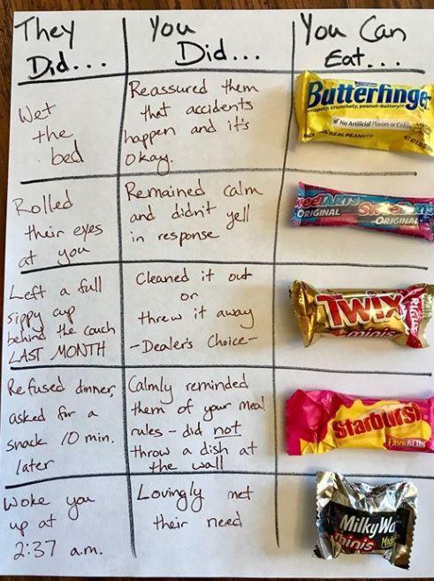 funny reward chart